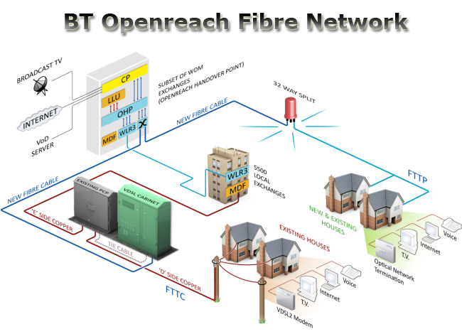 Kitz fibre broadband bt openreach fibre optic network cheapraybanclubmaster Gallery