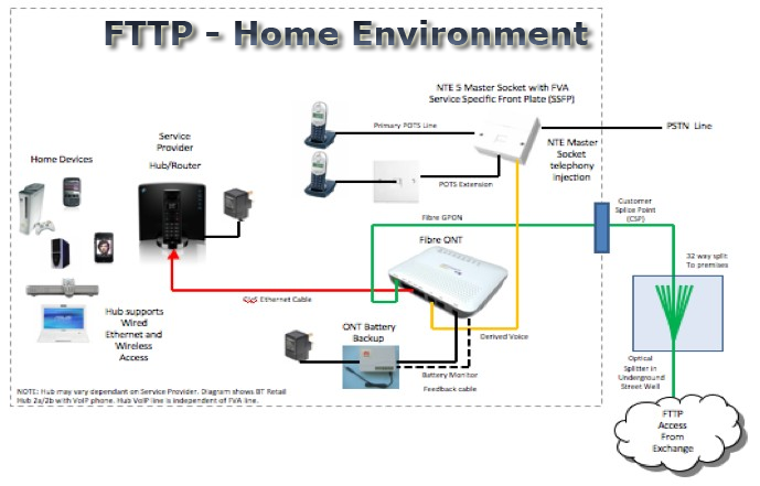 dsl cable wire dsl wiring diagram free
