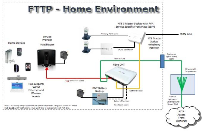 Kitz - FTTP Fibre Broadband  ::