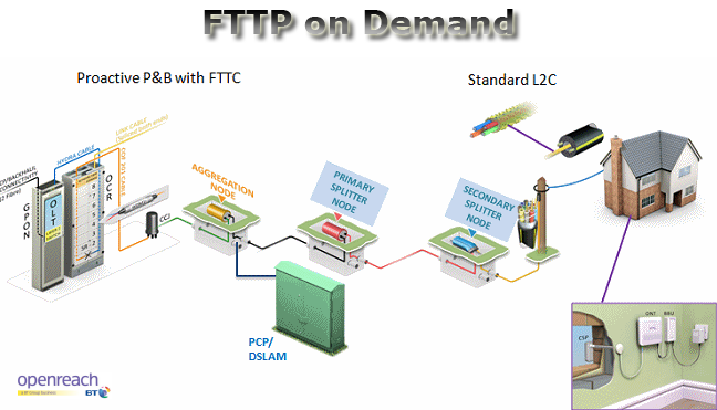 Fibre Optic Broadband further Smart Wiring further GUID 3B570FFD 1451 4669 BA90 5F2B41EA6AF3 moreover 3601945 likewise Bt Home Hub 5 Review The Fast Router For Bt Broadband. on network cable wiring diagram