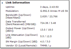 Kitz - ADSL Router Line Stats  ::