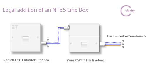nte5_self fit kitz improve your adsl connection speed adsl wiring diagram at panicattacktreatment.co
